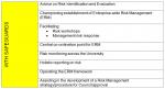 Iso 9001 internal audit checklist free